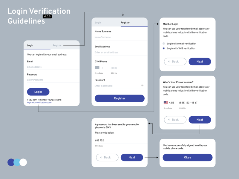 Verification Guidelines ux design form button blue ios clean web design guidelines design guide mobile ui mobile app design uxui app register form login screen design system register login form login