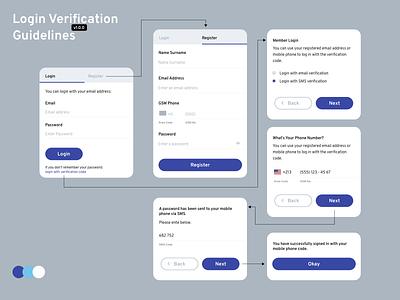 Verification Guidelines ux design form button blue ios clean web design guidelines design guide mobile ui mobile app design uxui app register form login screen design system register login form login