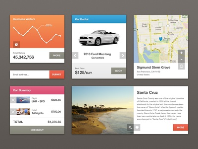 UI Kit (PSD) psd ui user interface graph chart form submit booking map cart checkout