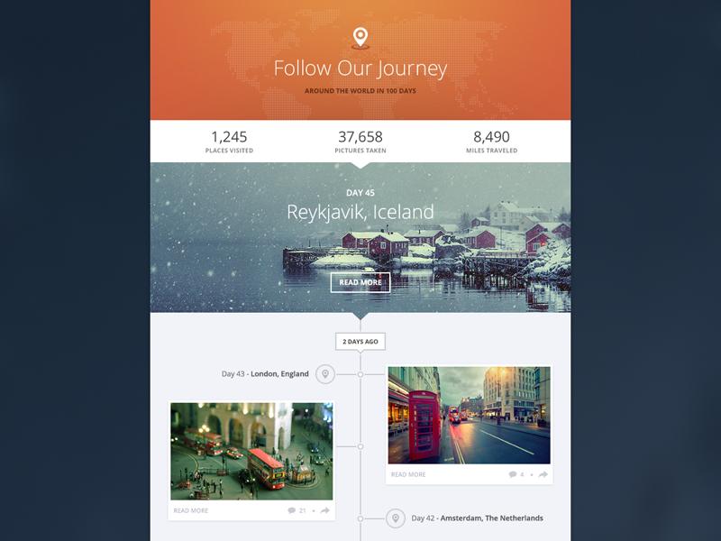 Timeline ui user interface timeline journey travel social app flat web website activity follow