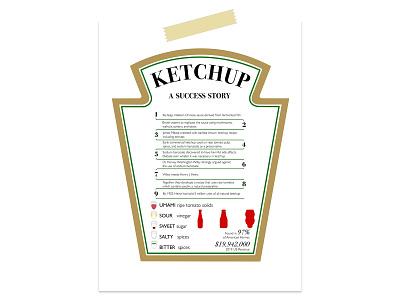 Ketchup Infographic layout design typography graphic design digital art design