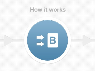 How It Works Diagram