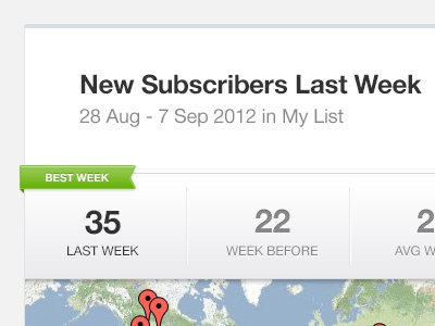 Subscriber Notifications Summary Email email notification alert activity ui subscriber summary map