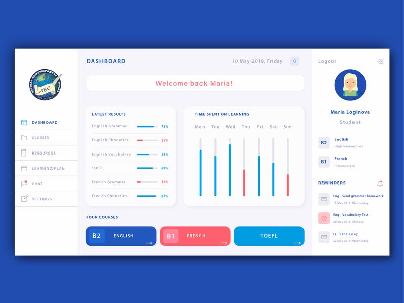 Dashboard Design for Language School dashboard design dashboad ux ui design