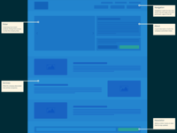 Sitemap Blue