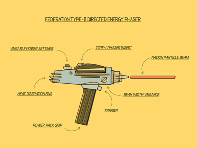 TOS Phaser
