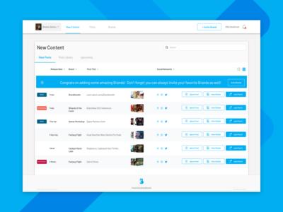 BrandKenekt Retailer Dashboard dashboard retailers brands social