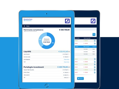Redesign the online banking design icon grid app responsive styleguide ui ux banking online