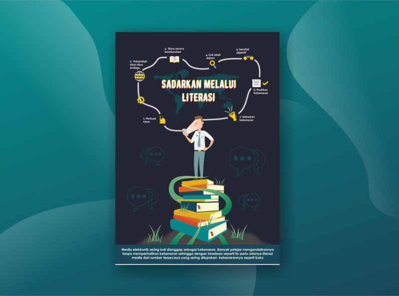 Infographic Poster Design poster design indonesia designer indonesia illustrator illustration flat design flat design art animation