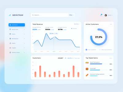 Admin dashboard concept design charts insights food cards logo whitespace restaurants marketplace events blurred interface icons revenue graphs interface uiux ui dashboard glass effect admin panel