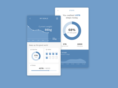 DailyUI #018 - Analytics chart
