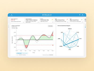 Enterprise-level banking liquidity platform web app web product design ui