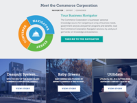 Commerce RI Website