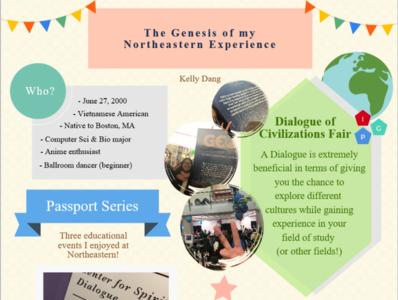 NEU Infographic (1)
