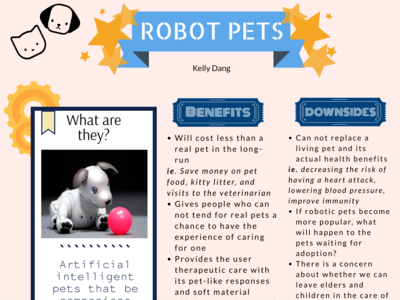 Infographic_Robot Pets
