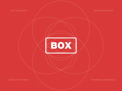 Minimalistic Flat Design (box) flat ui simple minimal design antiskeuomorphism