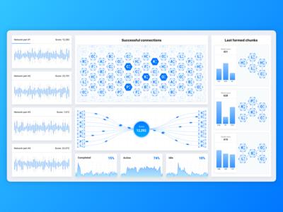 Machine learning dashboard