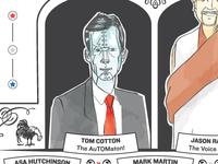Tom Cotton - The AuTOMaton!