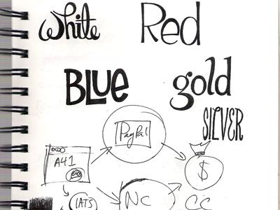 Color Doodle hand-lettering hand lettering black doodle lettering pen typography meeting doodle pilot g2 step 3 = profit!
