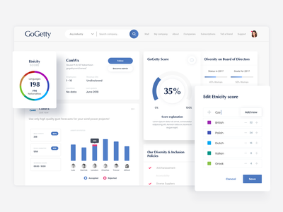 GoGetty: Building and growing a social impact startup compare search cards percentage graph statistics light dashboard diversity score talents employer branding employee gogetty