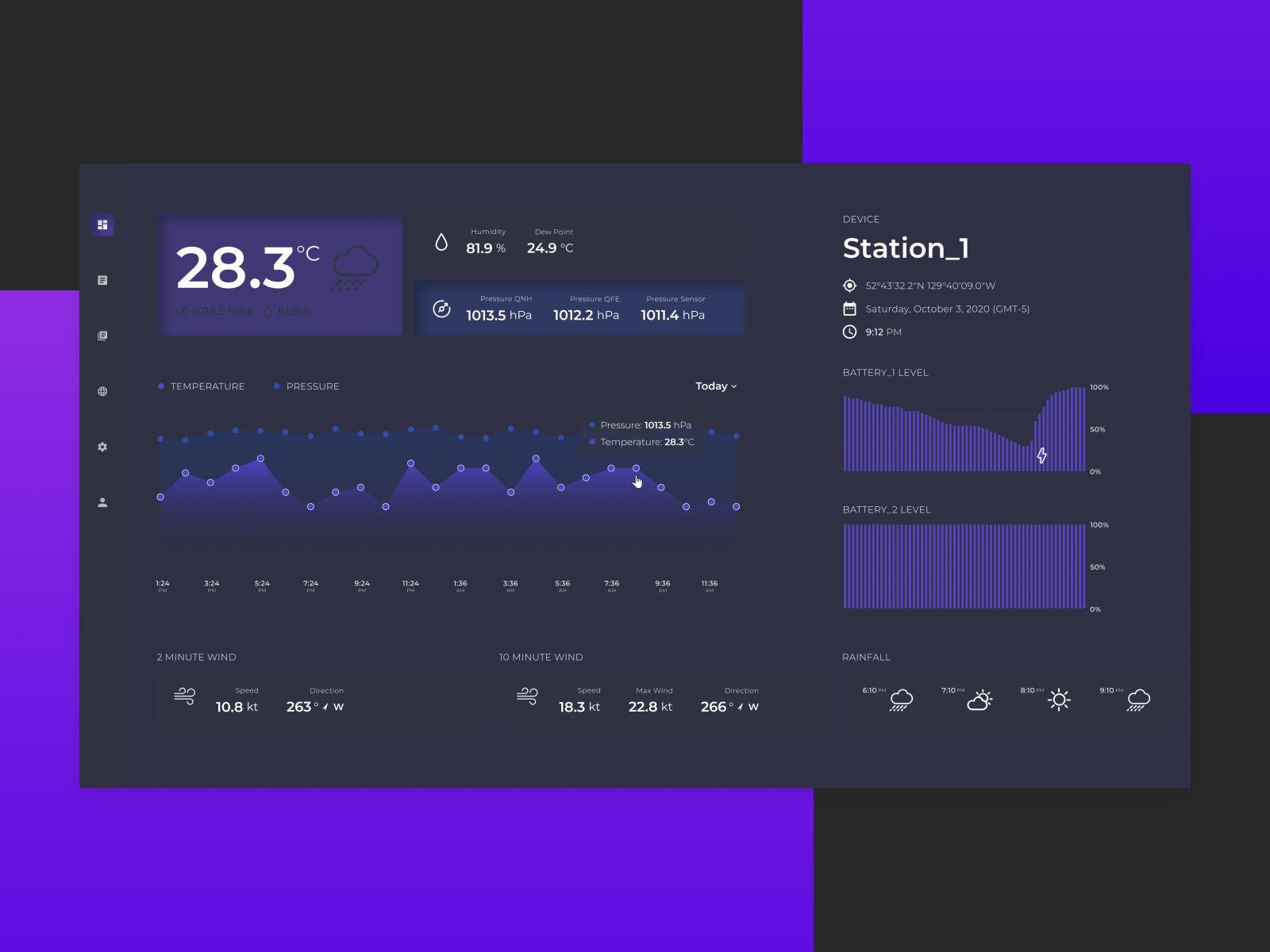 Weather dashboard