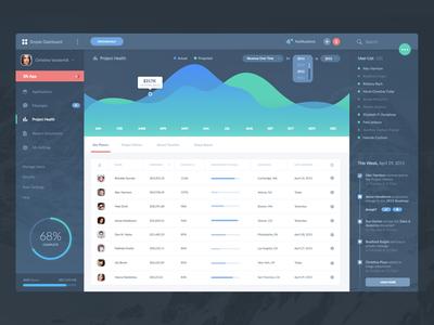 Simple Dashboard graph ui circle dashboard sales flat ux design table menu nav