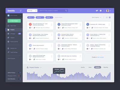 Useably Project messenger message tiles nav dashboard graph analytics project ui clean flat