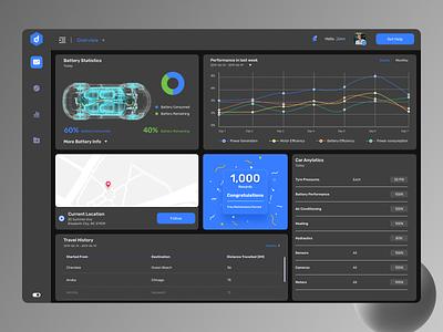 Car Tracking Dashboard ios design ios app android app illustration ui design