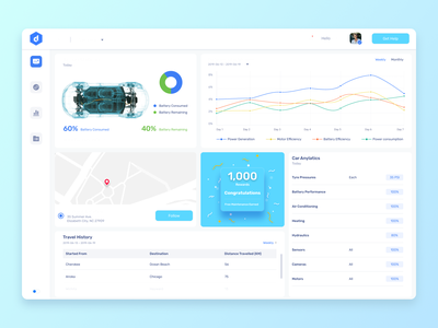 Car Tracking Dashboard 2 ui design