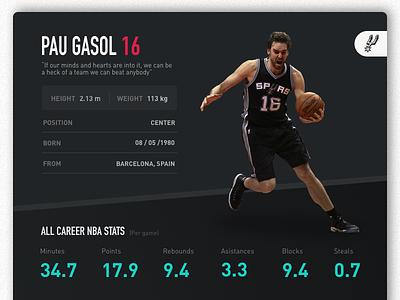 Basket Stats gasol stats basketball basket
