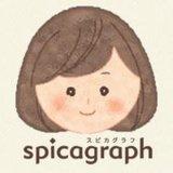 spicagraph