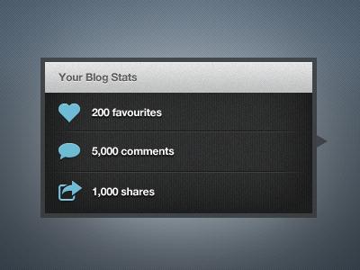 Modal Popout modal popout icons blue ui ux app stats texture