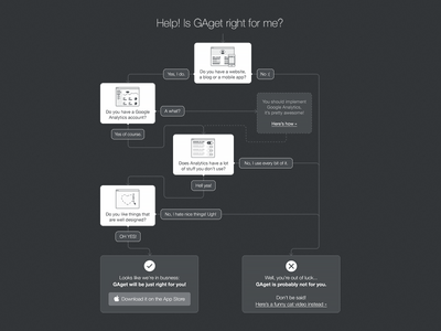 Is GAget right for me? flow chart chart gaget