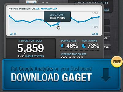 Google Analytics Widget Download - GAget google analytics dashboard widget osx gaget