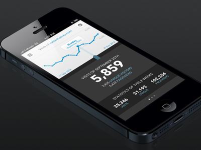 GAget iPhone [wip] gaget iphone stats google analytics application