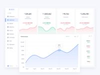 Data statistics dashboard