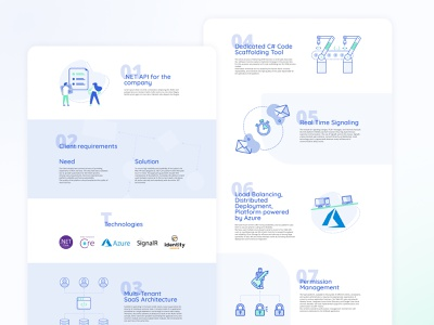 Digimuth case study page web design portfolio website case study uidesign ui