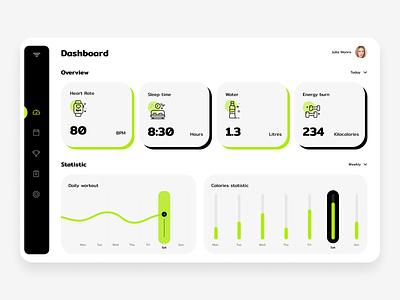 Fitness app dashboard web ui design
