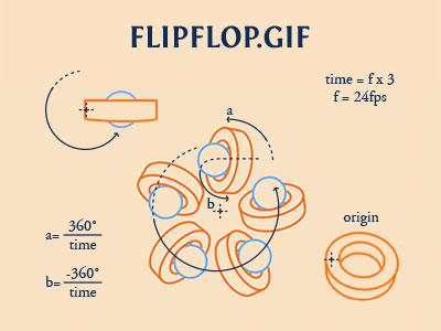 Flipflop illustration tutorial d