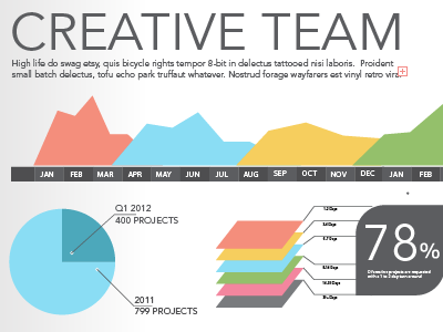 Quarter Review Infographic design infographic corporate data chart