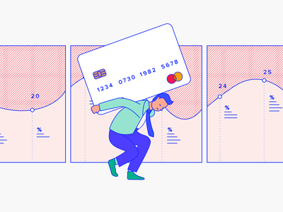 Credit Card burden