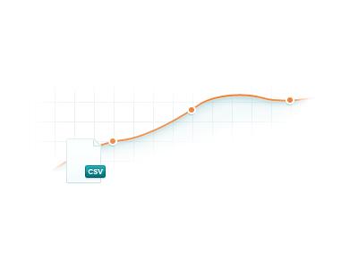 Graphs For Profit profit features graphs csv $