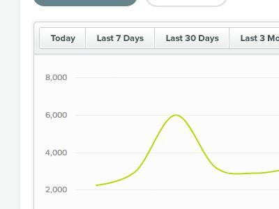 Graphing for fuuuuun graph fun ui web dashboard