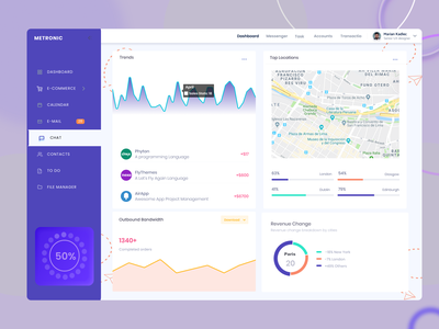 Statics Dashboard design ui