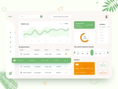 Medical Dashboard - App Design