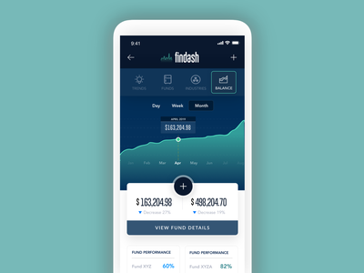 Findash Financial Dashboard Mobile UI