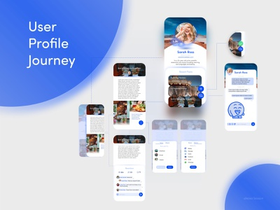 User Profile Experience for a Blogging App user experience user uiux app ios interaction interface blue app design user interface ux design mobile app design mobile ui design ux dailyui ui digital daily ui design