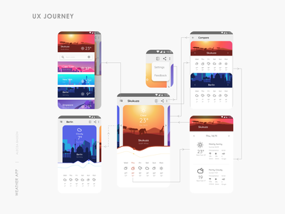 Weather App UX Journey ux dailyui illustration userinterface animation mobile mobile app design app ui design ui digital daily ui design
