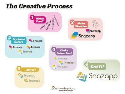 Logo Design  Snazapp  The Creative Process  Dribble concept corporate id logo design concept art branding graphic design