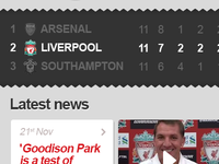 Liverpoolfc Mobile Homepage - Full